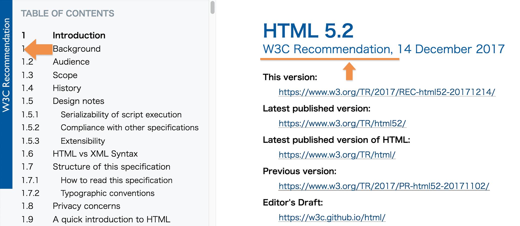 HTML5.2 REC