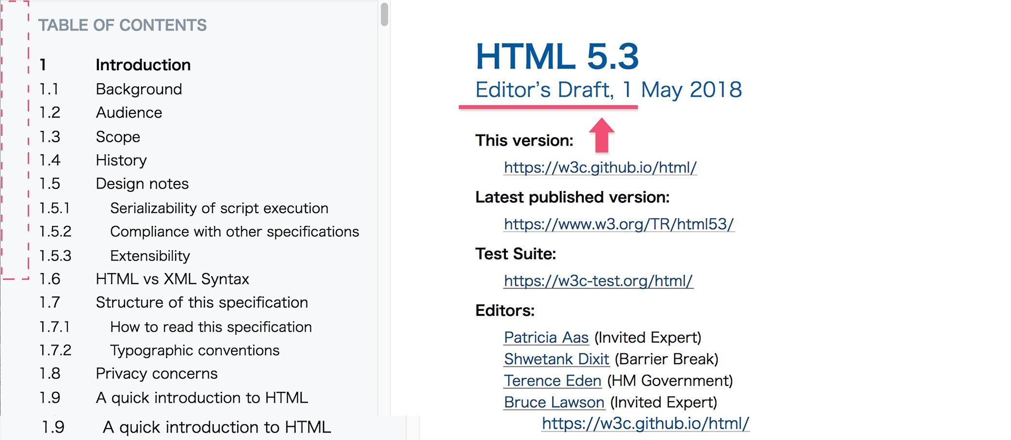 HTML5.3 ED